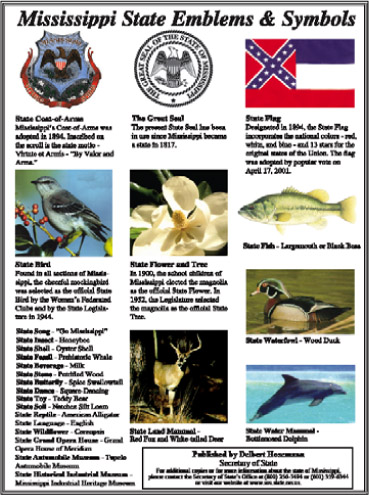 Mississippi Symbol Sheet